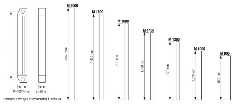 Medidas radiadores Monza