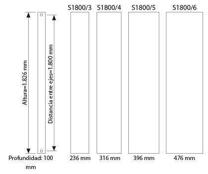 Medidas radiadores Savona
